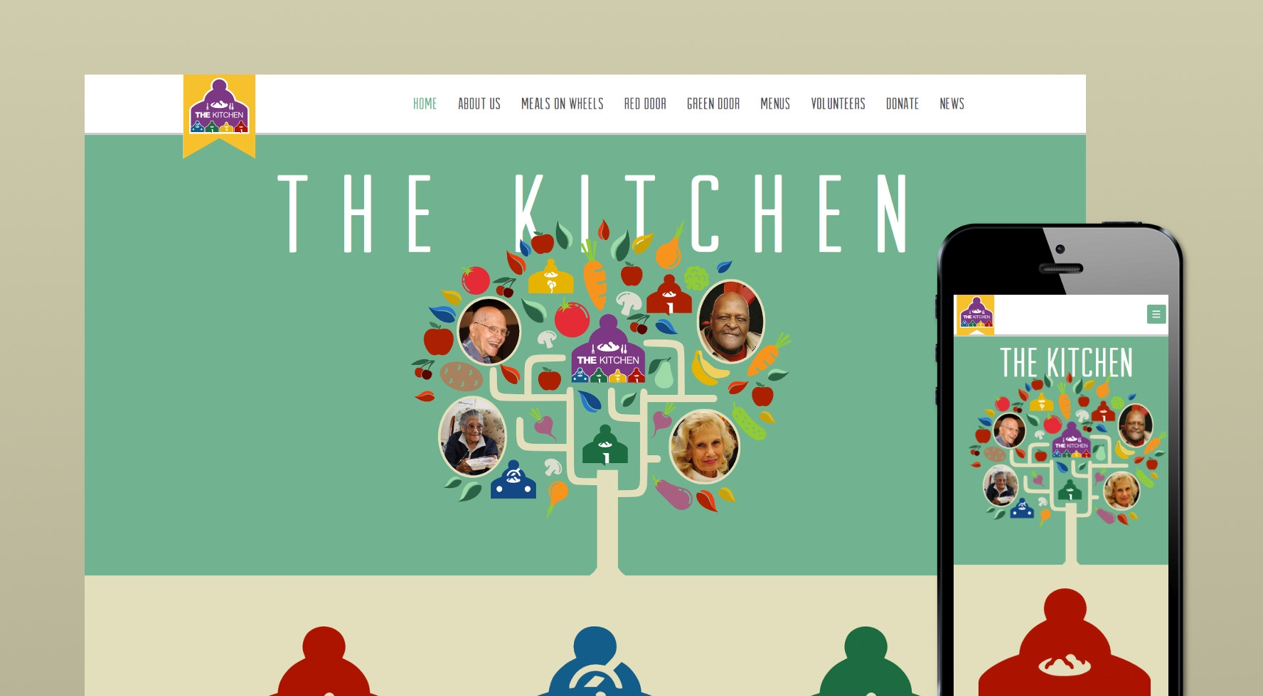 The Kitchen Website