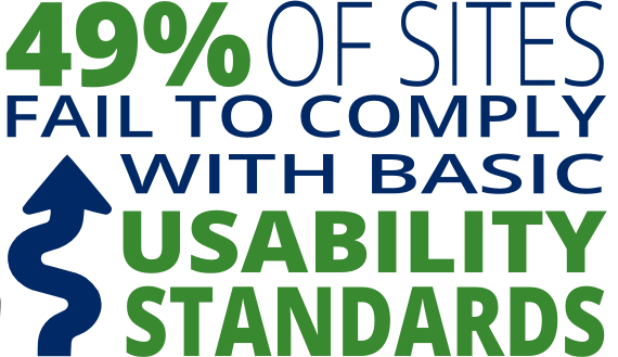 49% of site fail to comply with basic usablity standards
