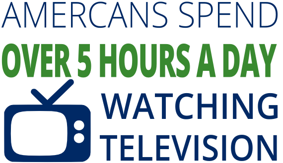 americans spend over 5 hours a day watching television