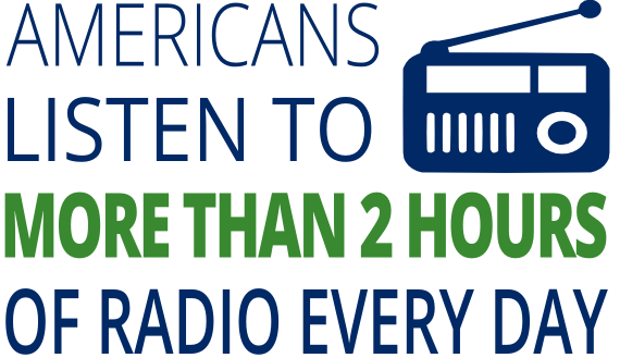 americans listen to radio over 2 hours a day